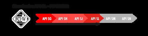 Standards API SL - FB-20123R