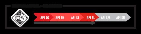 Normas API SL - FB-20123R