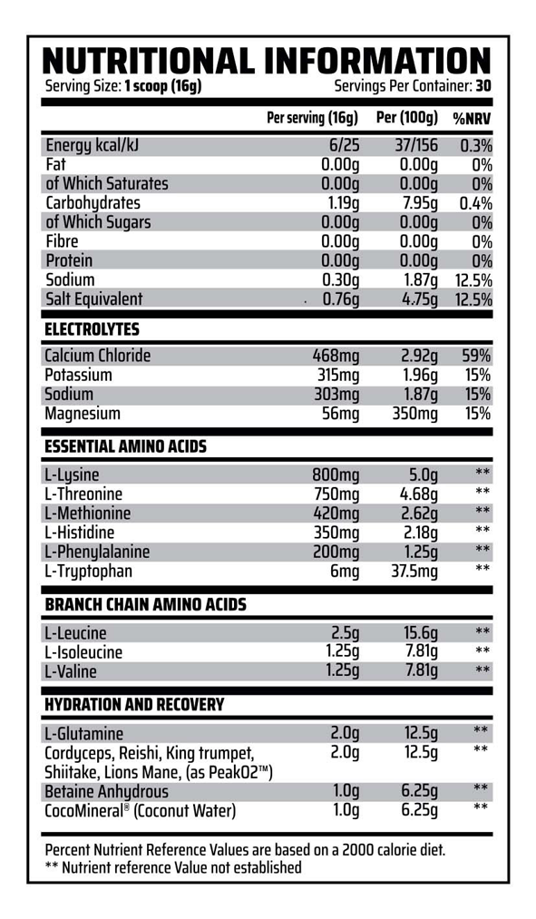 Intra-Surgence EAA - BCAA - Electrolyte - Hydration 30 Servings ingredients