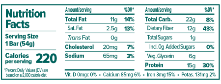 Atlas Bar Mint Chocolate Chip Nutritional Label
