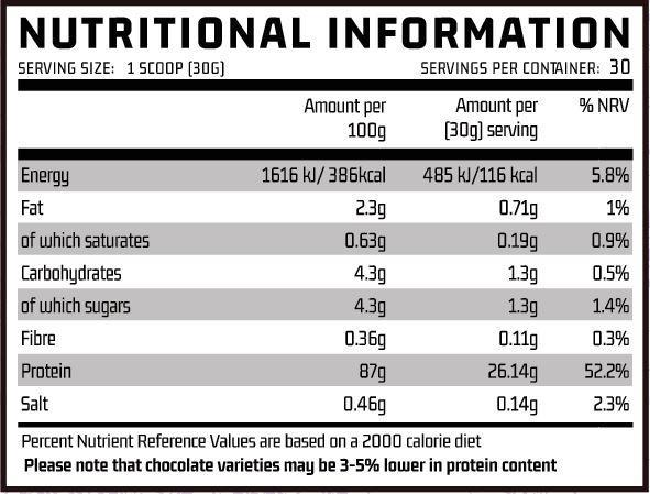 Iso Strike - 100% Whey Protein Isolate ingredients