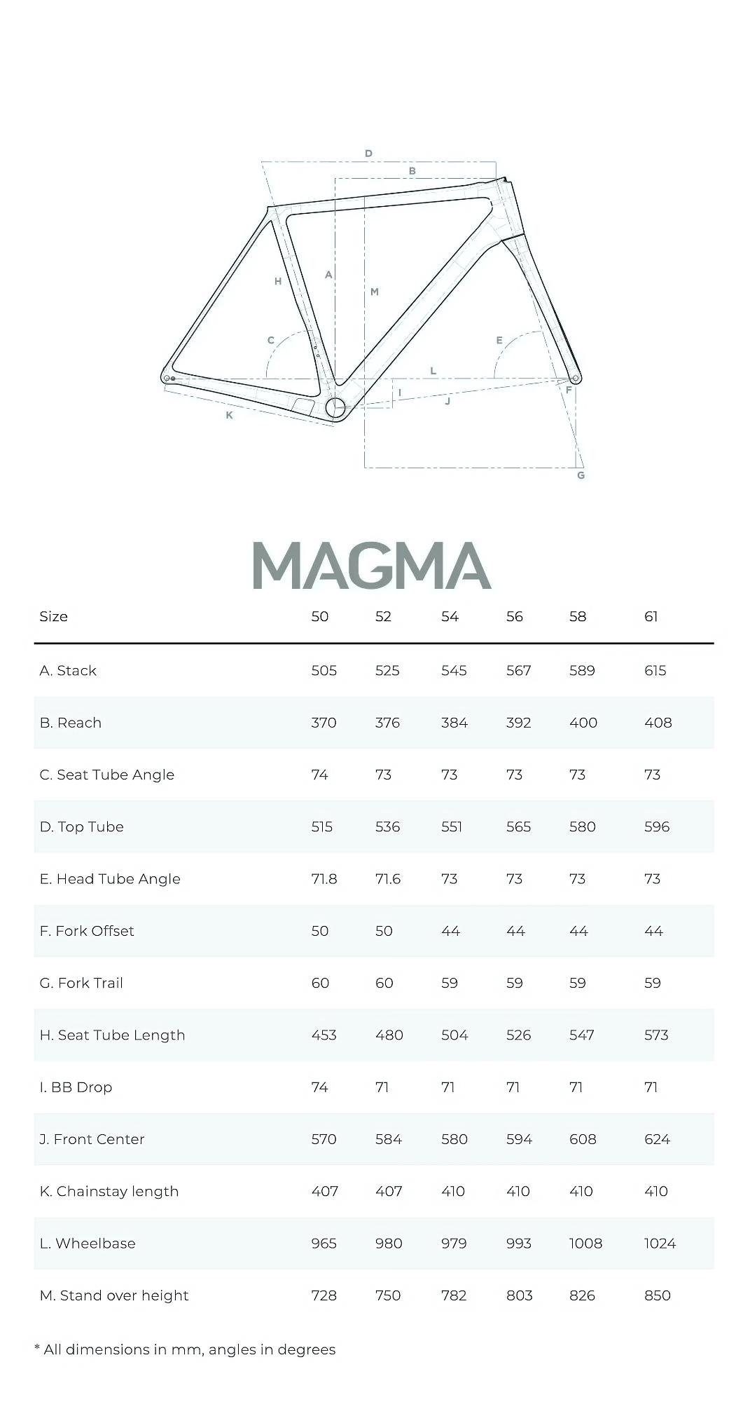 Magma - SRAM Zipp